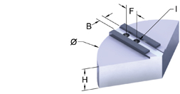 1.5mm x 60° Serrated Full Grips