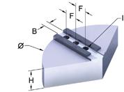 1-16 mm x 90 serrated full grips