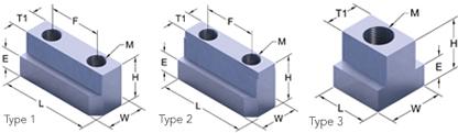 1-16 mm x 90 serrated jaw nuts